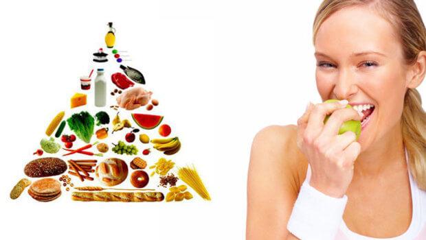 Besinlerin Spor İle İlişkisi Nedir?