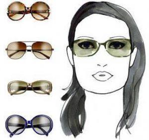 Yüz Şekline Göre Gözlük Modeli